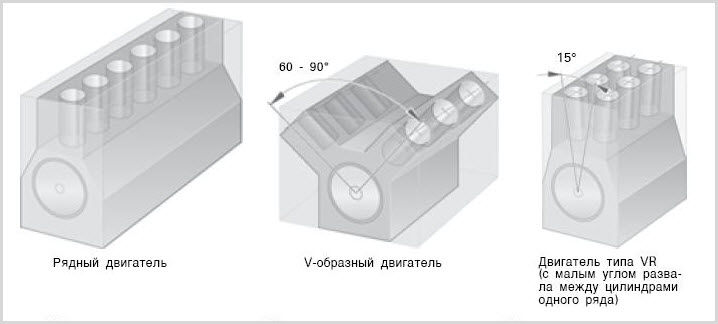 поршневые двигатели внутреннего сгорания