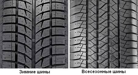 Протекторы колес