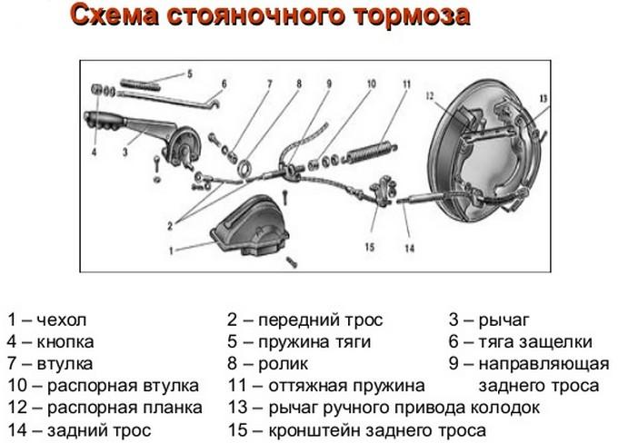 схема стояночной системы