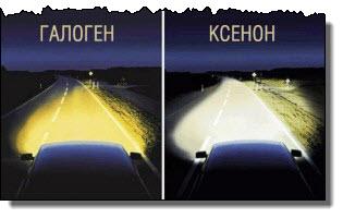ксеноновый и галогеный свет