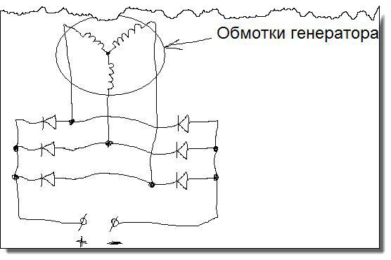 proverit-generator.jpg