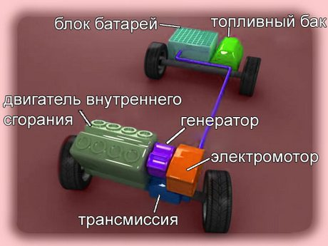 гибридная силовая установка
