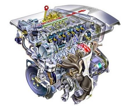 что такое двигатель автомобиля