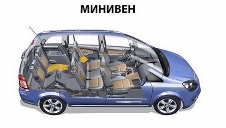 кузов минивен