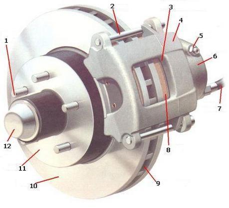 устройство дискового механизма