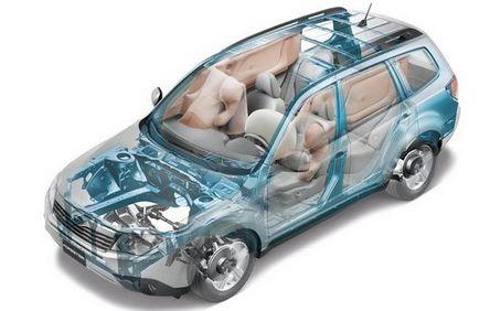 электронные системы безопасности автомобиля