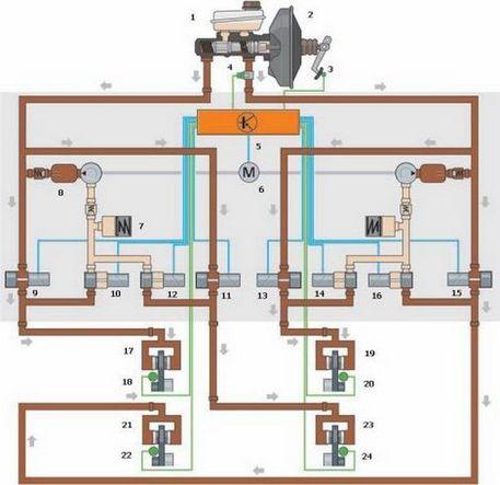 антиблокировочная система тормозов АБС ABS