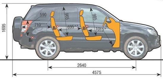 размеры автомобиля