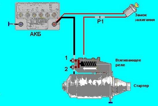 Схема подключения генератора Ваз 2106 | Лада Мастер
