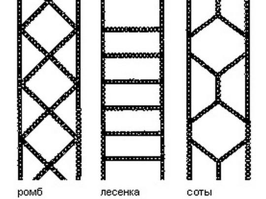 виды плетения цепей