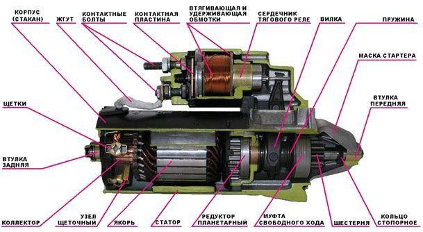 устройство пускового агрегата