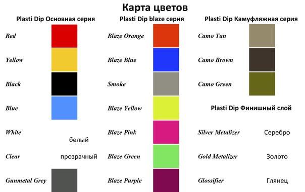 полная карта цветов