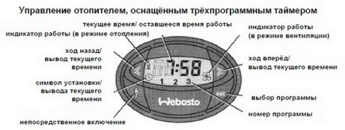 установка трехпрограммного таймера