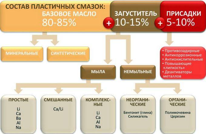 табличная схема классификации